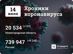 Хроники коронавируса: 14 июля, Нижний Новгород и мир