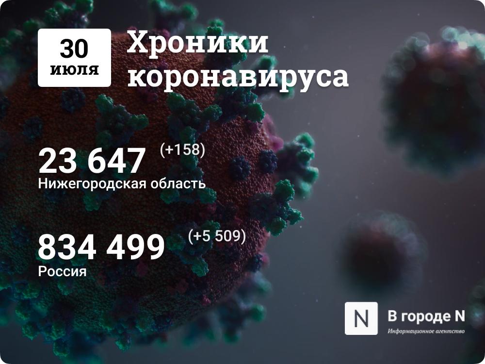 Хроники коронавируса: 30 июля, Нижний Новгород и мир - фото 1